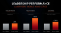 Amd-mobile-performance-slide.png